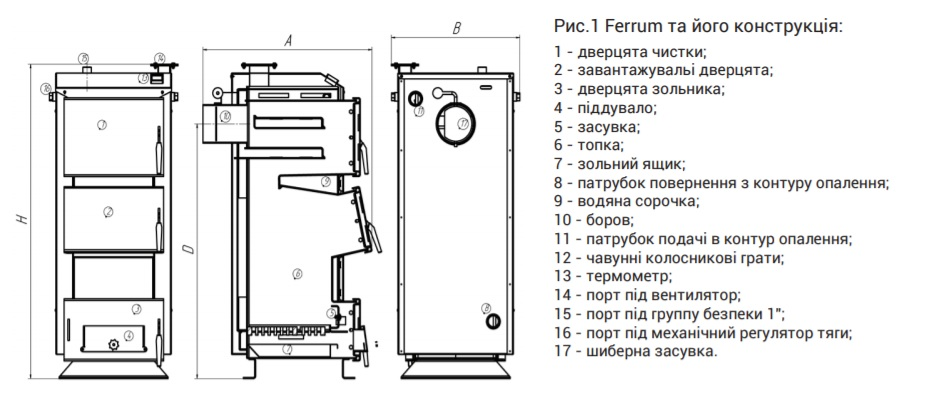 Схема котла THERMO ALLIANCE FERRUM FSF
